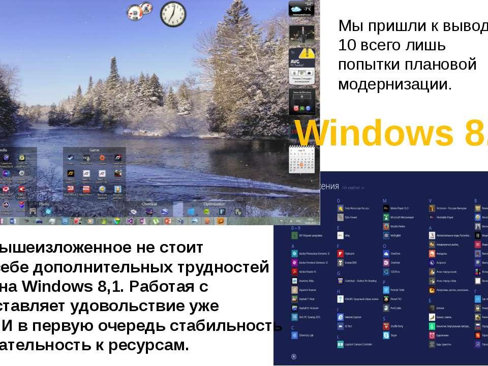 Windows 8,1 Учитывая вышеизложенное не стоит создавать себе дополнительных тр...