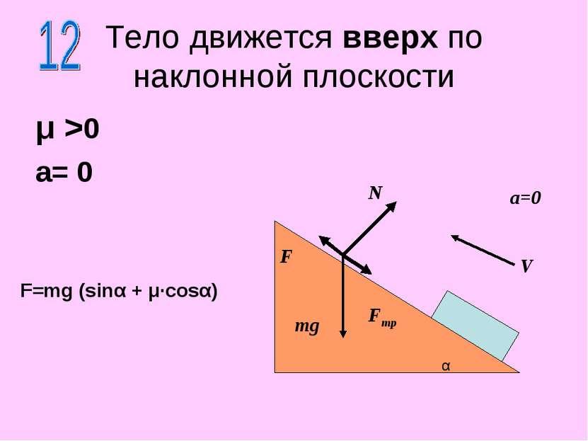 μ >0 a= 0 Тело движется вверх по наклонной плоскости N F mg F=mg (sinα + μ·co...