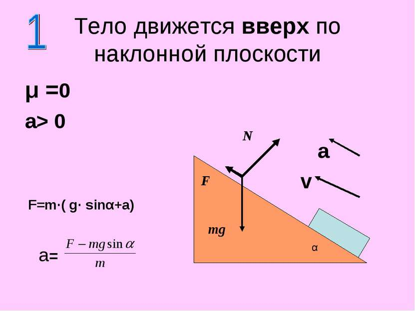 μ =0 a> 0 a v Тело движется вверх по наклонной плоскости N F mg a= F=m·( g· s...