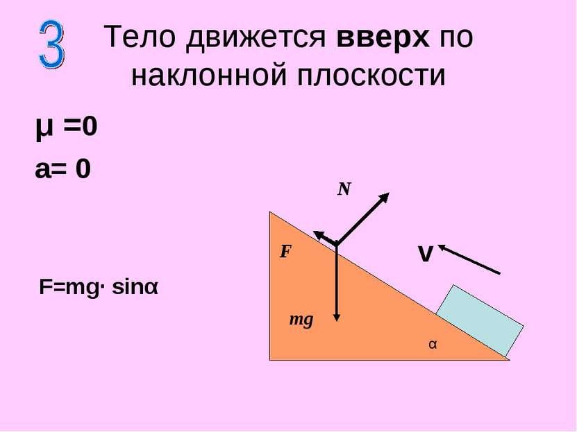 μ =0 a= 0 v Тело движется вверх по наклонной плоскости N F mg F=mg· sinα α