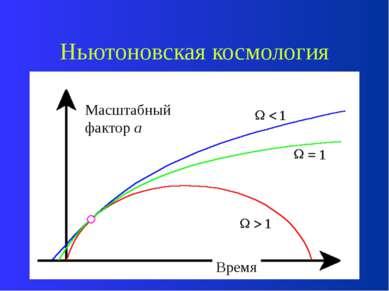 Ньютоновская космология Масштабный фактор а Время