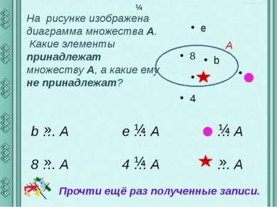 e 8 b A 4 На рисунке изображена диаграмма множества А. Какие элементы принадл...
