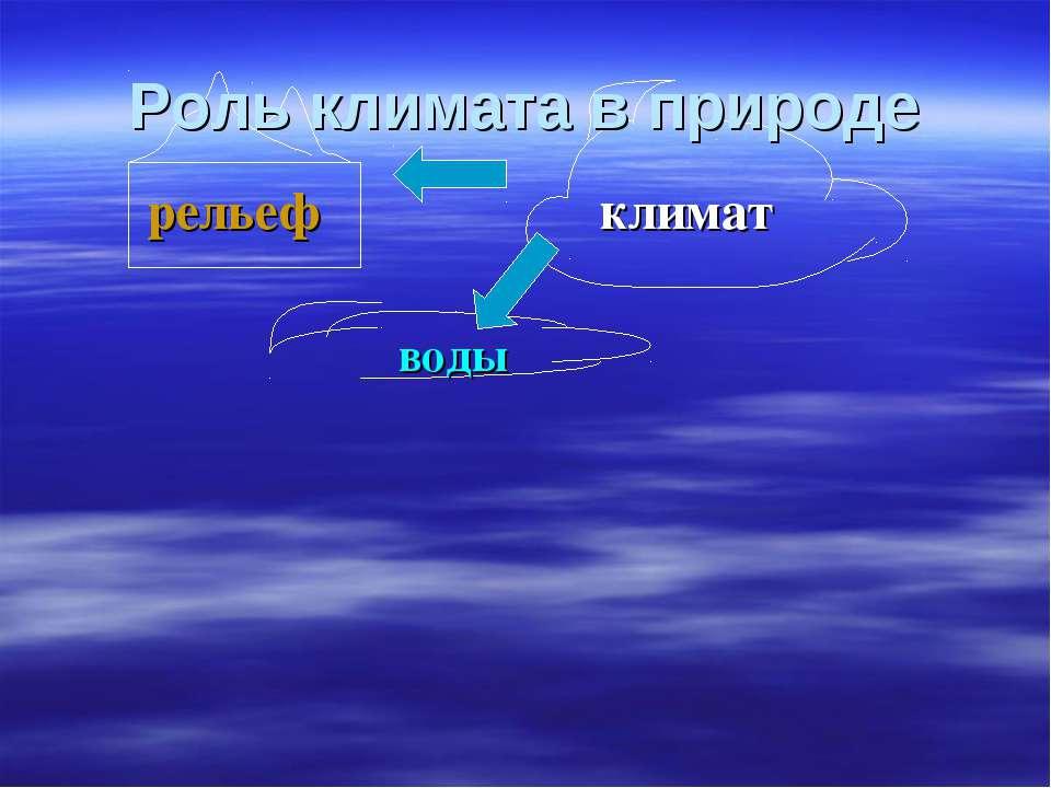 рельеф климат воды Роль климата в природе