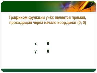Графиком функции y=kx является прямая, проходящая через начало координат (0; ...