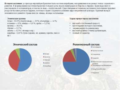 Этнические группы белые - 53.9% (португальцы — 20%; итальянцы — 14%; испан...