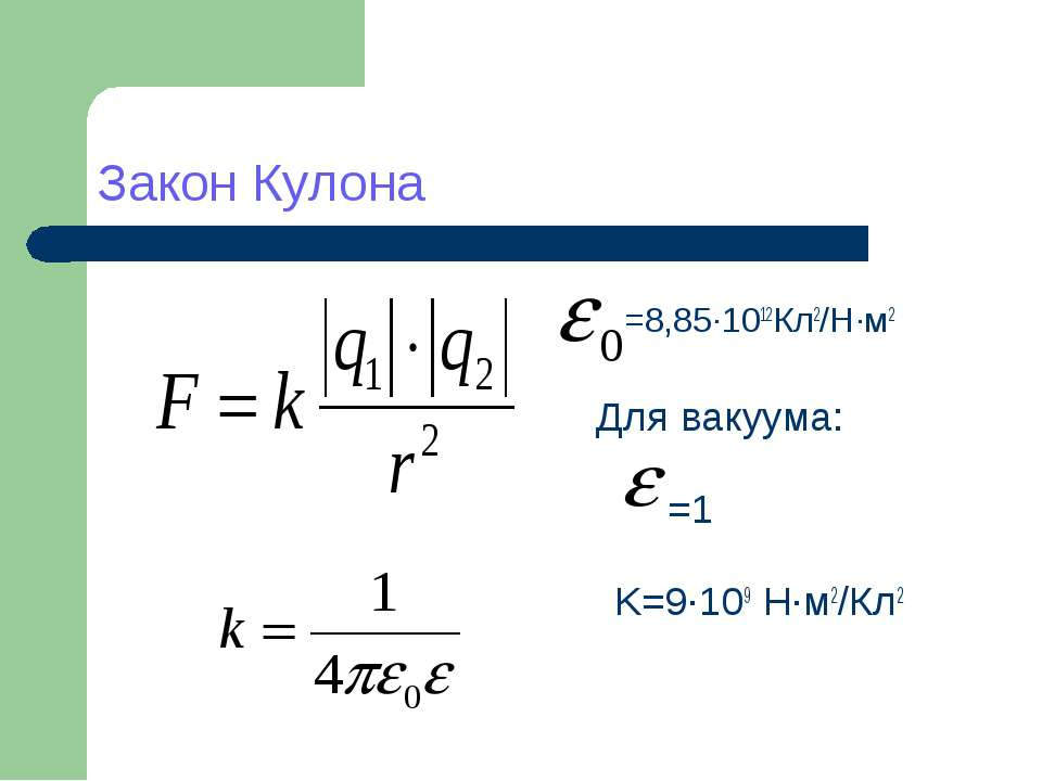Закон Кулона =8,85·1012Кл2/Н·м2 Для вакуума: =1 K=9·109 Н·м2/Кл2
