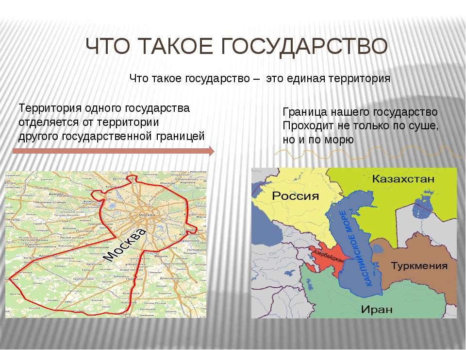 ЧТО ТАКОЕ ГОСУДАРСТВО Что такое государство – это единая территория Территори...