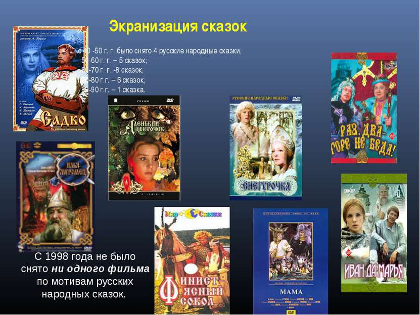 : с 40 -50 г. г. было снято 4 русские народные сказки; 50-60 г. г. – 5 сказок...