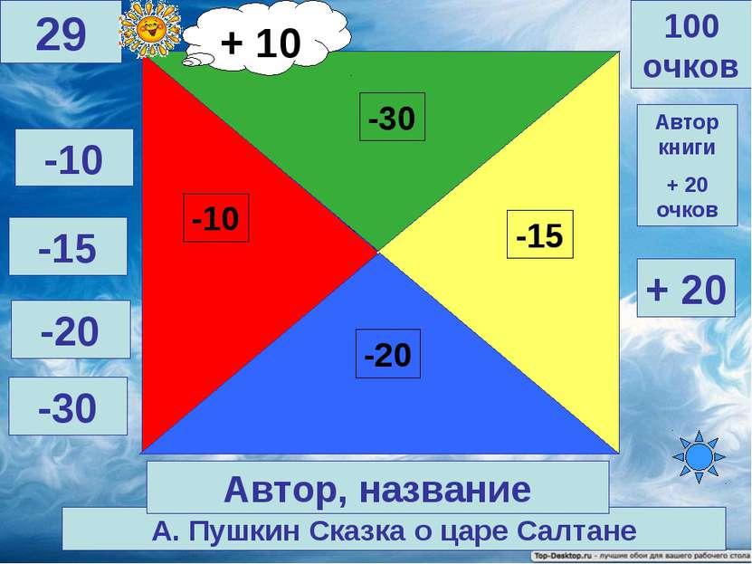 А. Пушкин Сказка о царе Салтане 100 очков 29 Автор, название -10 -15 -20 -30 ...