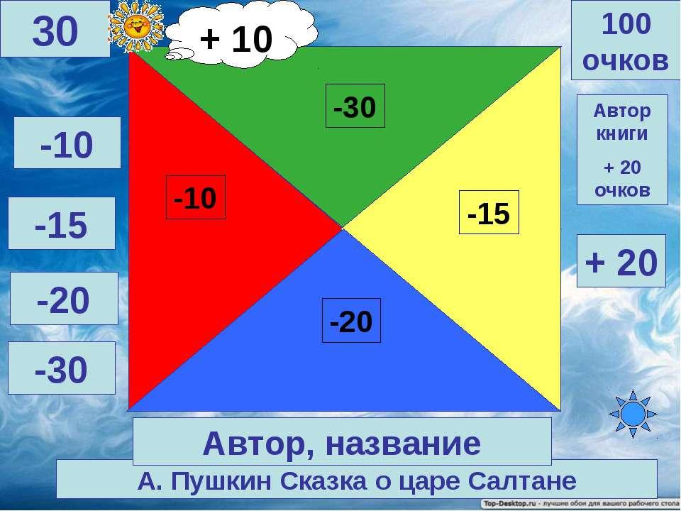 А. Пушкин Сказка о царе Салтане 100 очков 30 Автор, название -10 -15 -20 -30 ...
