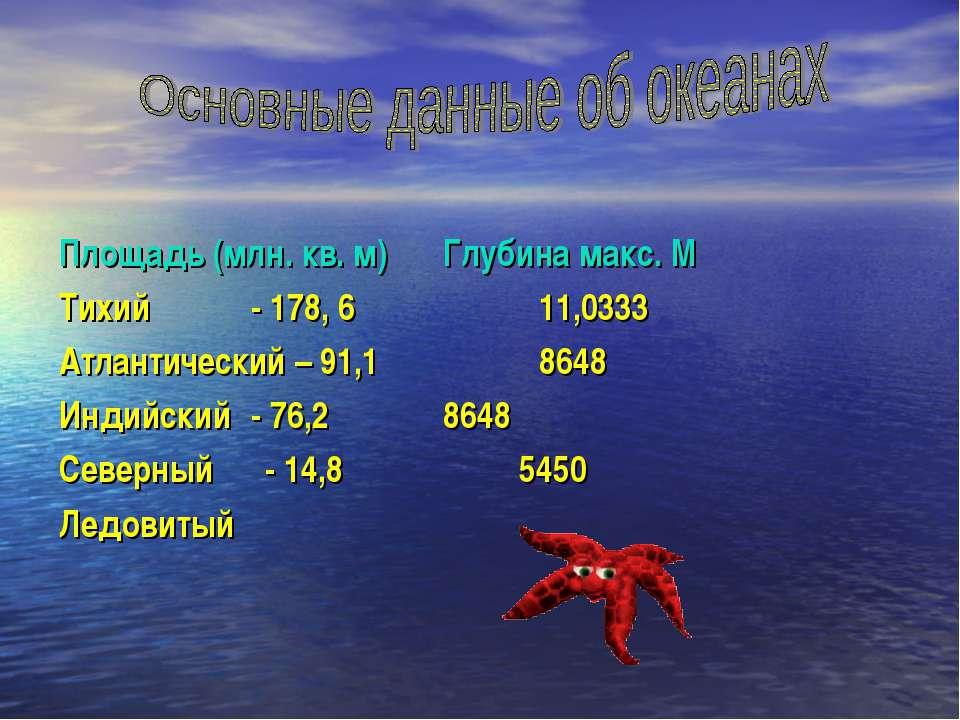 Площадь (млн. кв. м) Глубина макс. М Тихий - 178, 6 11,0333 Атлантический – 9...