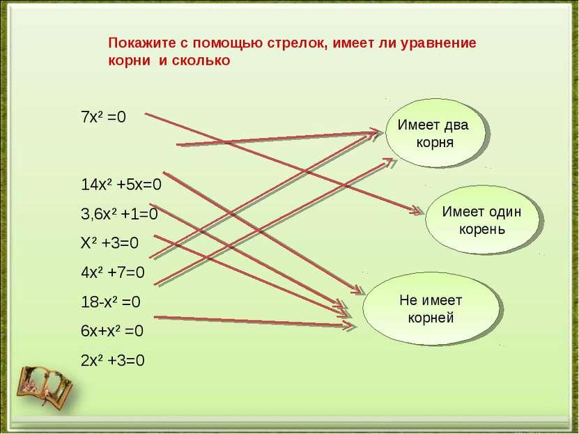 Покажите с помощью стрелок, имеет ли уравнение корни и сколько 7х² =0 14х² +5...