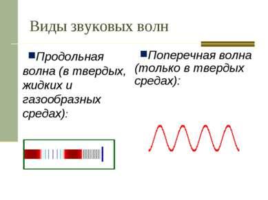 Виды звуковых волн Продольная волна (в твердых, жидких и газообразных средах)...