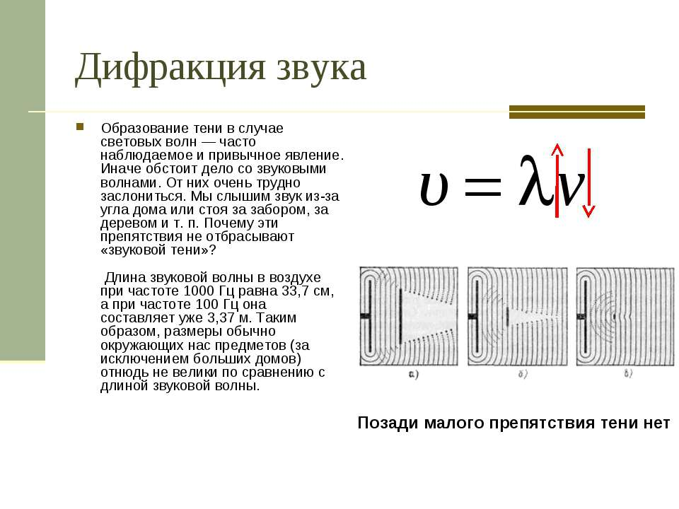 Дифракция звука Образование тени в случае световых волн — часто наблюдаемое и...