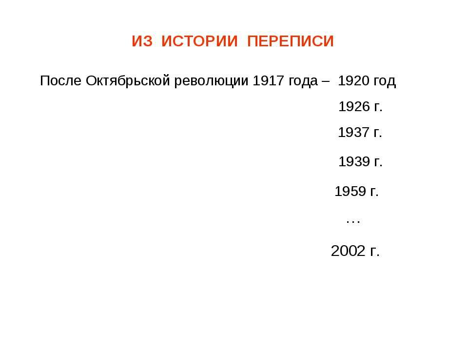 После Октябрьской революции 1917 года – 1920 год 1926 г. 1937 г. ИЗ ИСТОРИИ П...