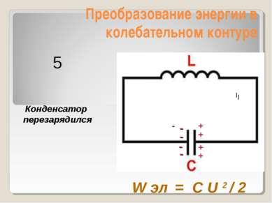 Преобразование энергии в колебательном контуре Конденсатор перезарядился W эл...