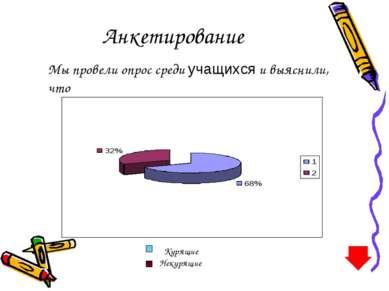Анкетирование Мы провели опрос среди учащихся и выяснили, что Курящие Некурящие