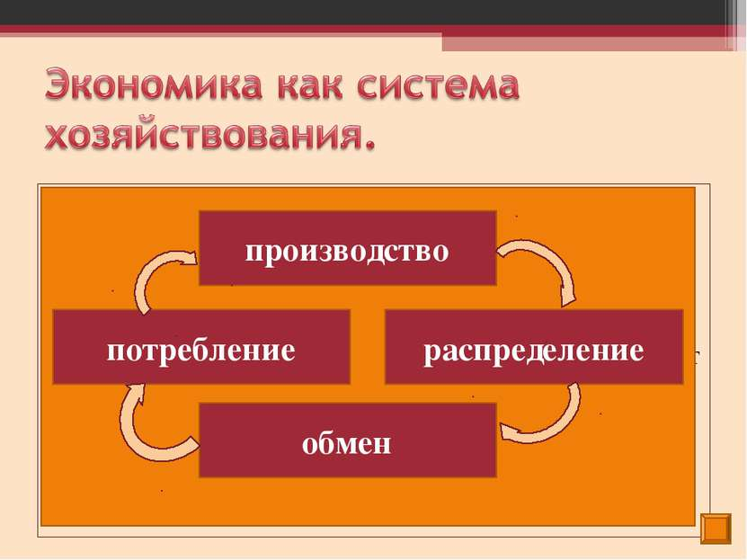 Экономическая деятельность – это производство, распределение, обмен и потребл...