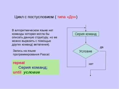 Условие Серия команд да нет В алгоритмическом языке нет команды которая могла...
