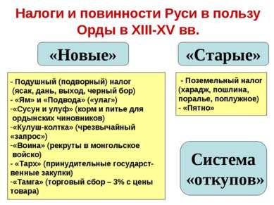 Налоги и повинности Руси в пользу Орды в XIII-XV вв. - Подушный (подворный) н...