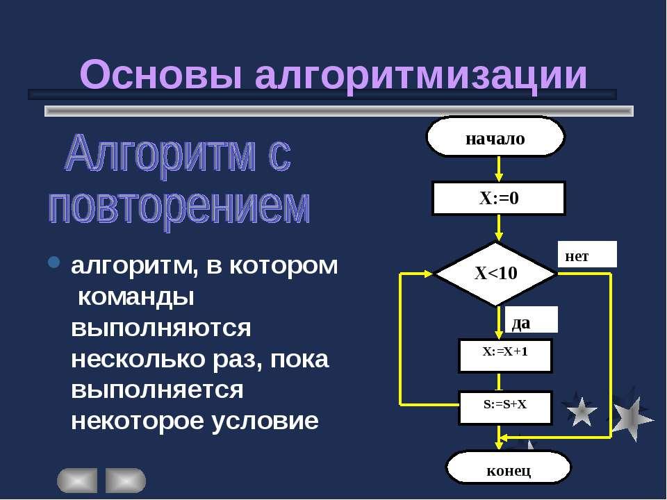 алгоритм, в котором команды выполняются несколько раз, пока выполняется некот...
