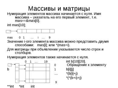 Массивы и матрицы Нумерация элементов массива начинается с нуля. Имя массива ...