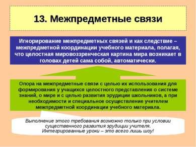 13. Межпредметные связи Опора на межпредметные связи с целью их использования...