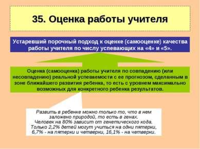 35. Оценка работы учителя Оценка (самооценка) работы учителя по совпадению (и...