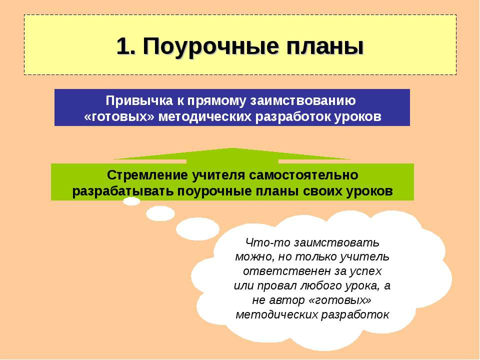 1. Поурочные планы Стремление учителя самостоятельно разрабатывать поурочные ...