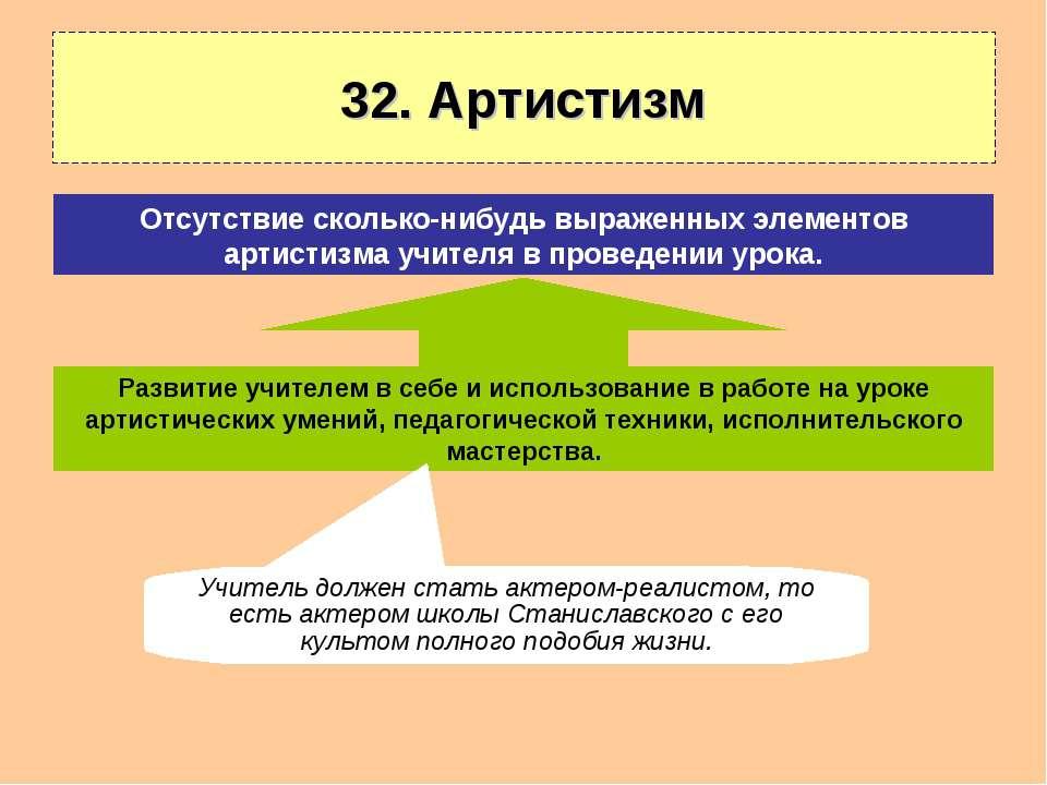 32. Артистизм Развитие учителем в себе и использование в работе на уроке арти...