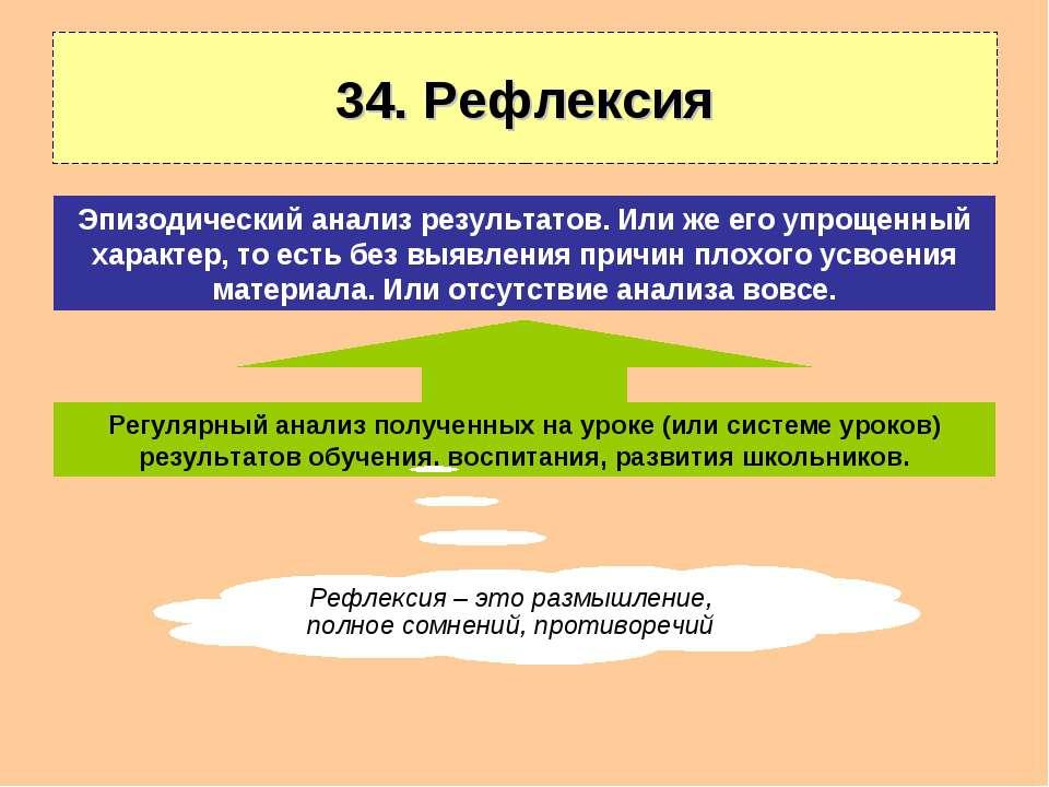 34. Рефлексия Регулярный анализ полученных на уроке (или системе уроков) резу...