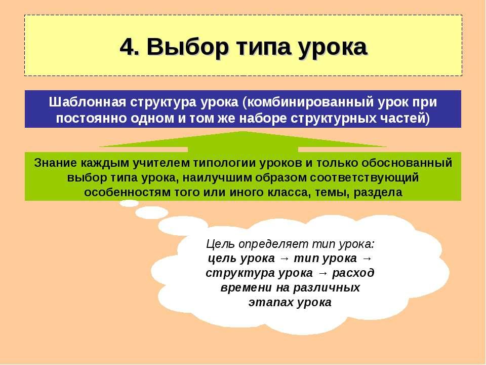 4. Выбор типа урока Знание каждым учителем типологии уроков и только обоснова...