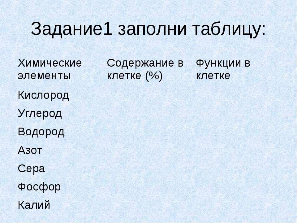 Задание1 заполни таблицу: