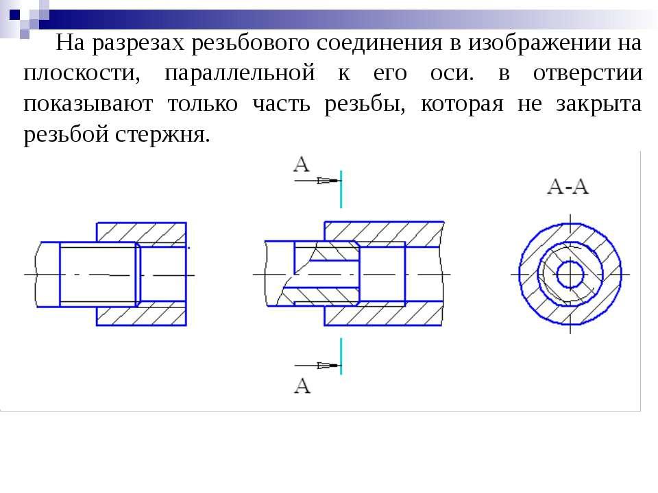 На разрезах резьбового соединения в изображении на плоскости, параллельной к ...