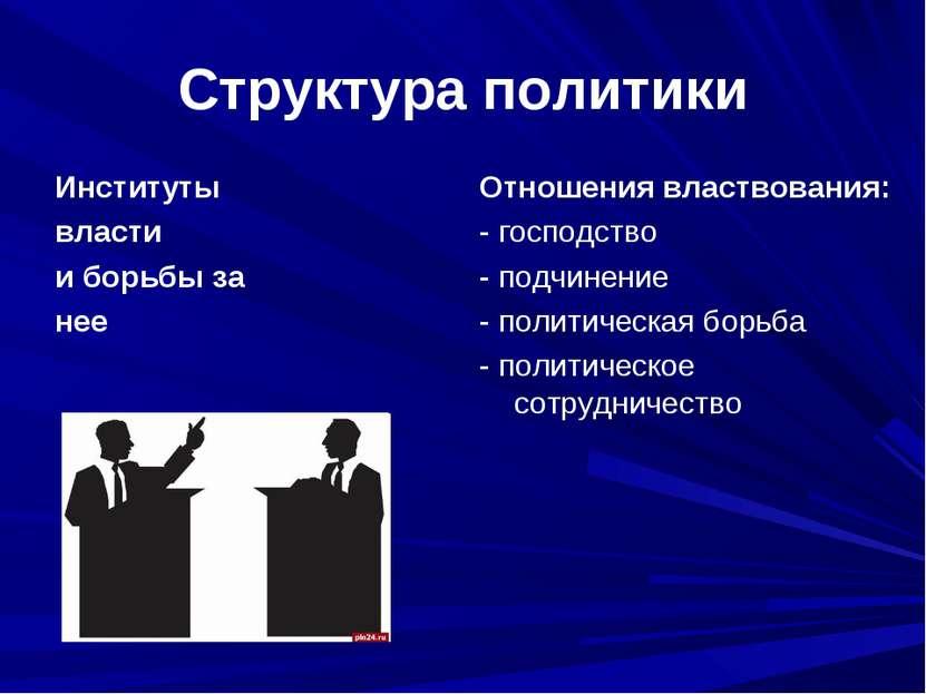 Структура политики Институты власти и борьбы за нее Отношения властвования: -...