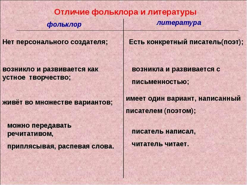 Отличие фольклора и литературы фольклор литература Нет персонального создател...