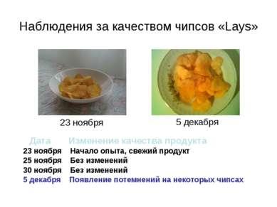 Наблюдения за качеством чипсов «Lays» Дата Изменение качества продукта 23 ноя...