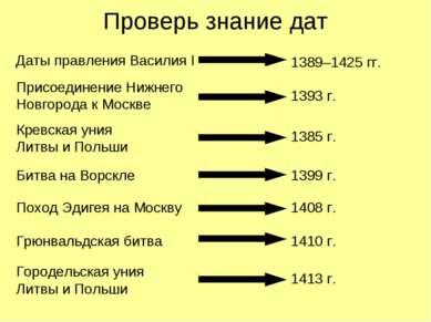 Проверь знание дат Даты правления Василия I Присоединение Нижнего Новгорода к...