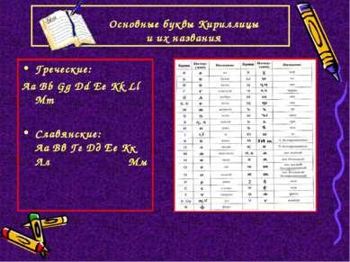 Основные буквы Кириллицы и их названия Греческие: Aa Bb Gg Dd Ee Kk Ll Mm Сл...