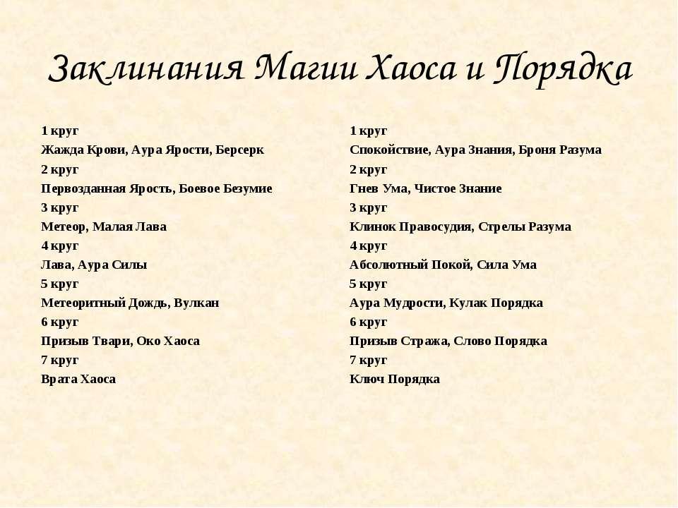 Заклинания Магии Хаоса и Порядка 1 круг Жажда Крови, Аура Ярости, Берсерк 2 к...