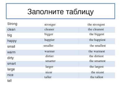 Заполните таблицу stronger the strongest cleaner the cleanest bigger the bigg...