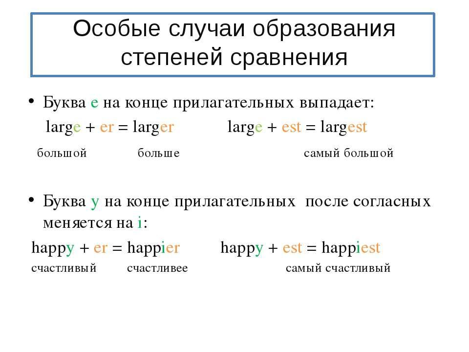 Особые случаи образования степеней сравнения Буква е на конце прилагательных ...