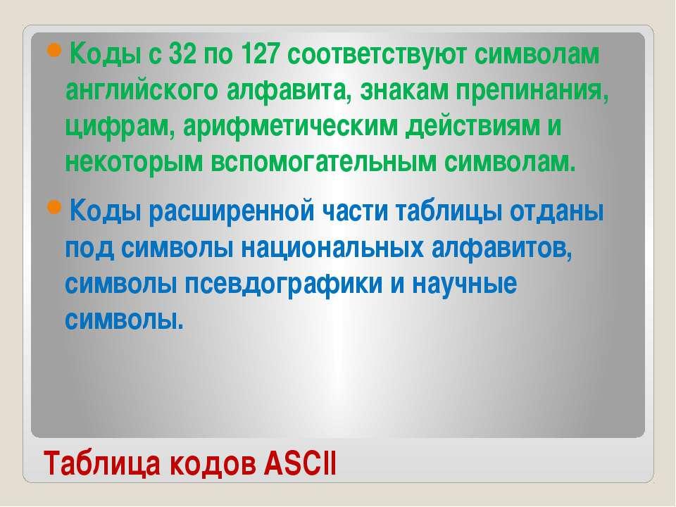 Таблица кодов ASCII Коды с 32 по 127 соответствуют символам английского алфав...