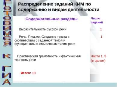 Распределение заданий КИМ по содержанию и видам деятельности