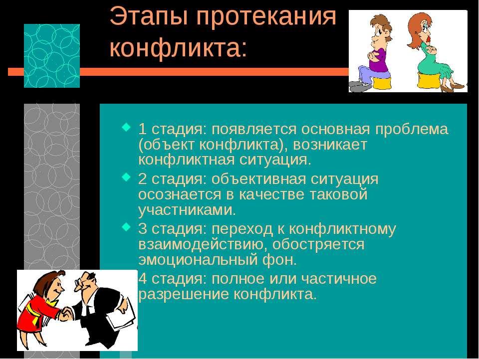 Этапы протекания конфликта: 1 стадия: появляется основная проблема (объект ко...