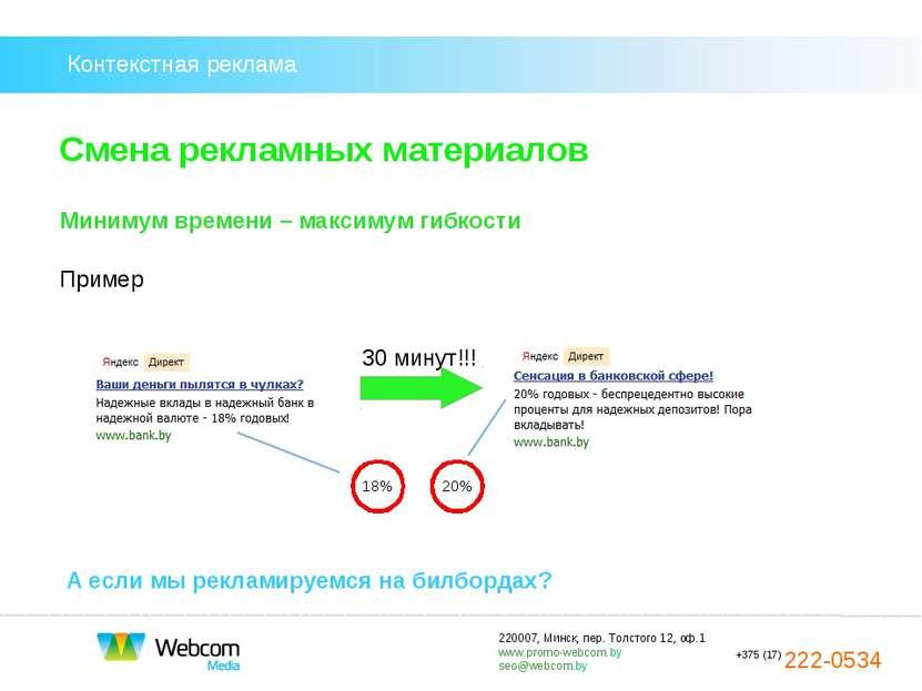 Контекстная реклама Смена рекламных материалов Минимум времени – максимум гиб...