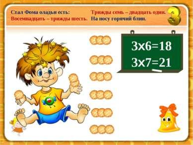 3х6=18 3х7=21 Стал Фома оладьи есть: Восемнадцать – трижды шесть. Трижды семь...