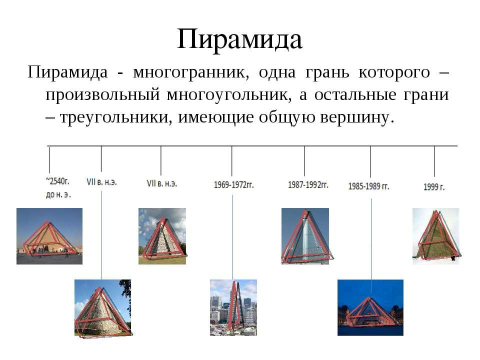 Пирамида Пирамида - многогранник, одна грань которого – произвольный многоуго...
