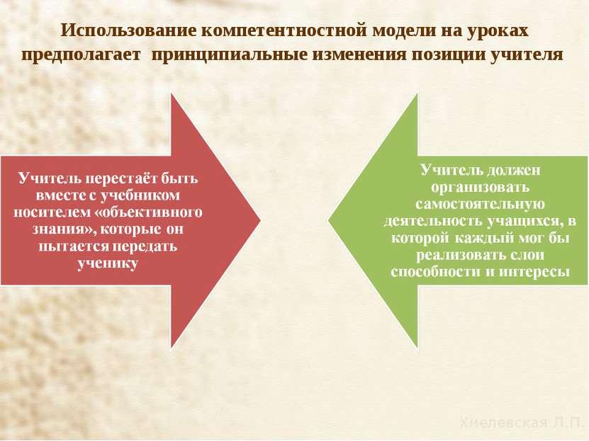 Использование компетентностной модели на уроках предполагает принципиальные и...