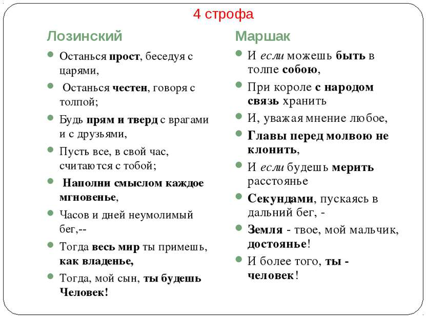 4 строфа Лозинский Маршак Останься прост, беседуя с царями, Останься честен, ...